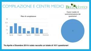 15b Indagine conoscitiva 4 Compilazione e centri medici